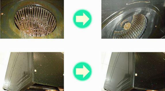 厨房油污清洗剂主要成分是什么?,锅炉/油罐